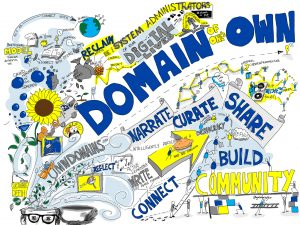 Visual notes from a lecture about Domain of One's Own
